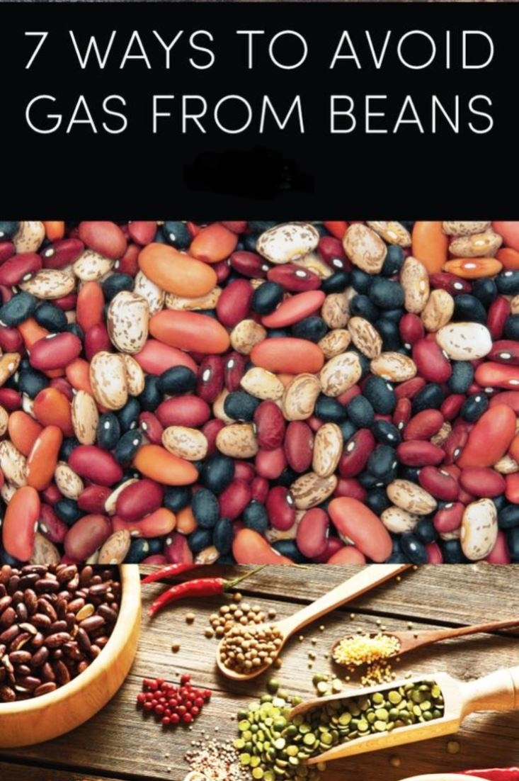 Gas From Beans
