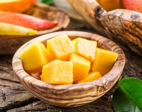 10 Health Benefits of Mangos