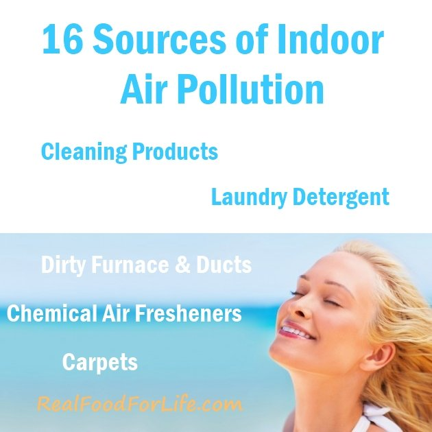 Sources of Indoor Air Pollution – How to Avoid Them