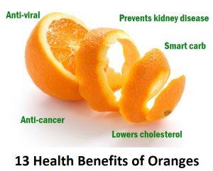 Oranges Healthy